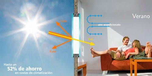 Vidrio insulado control ac stico termico vidrieria y - Cristal inteligente precio ...